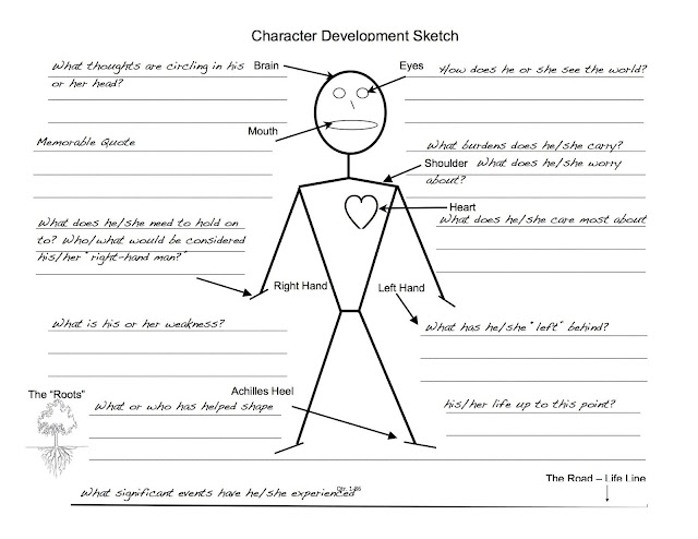essay about character sketch 100% free papers on character sketch essays sample topics, paragraph introduction help, research & more class 1-12, high school & college.