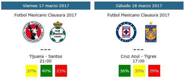 Pronósticos y tendencias de la jornada 11 del futbol mexicano