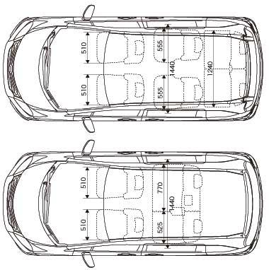 Nissan serena internal dimensions