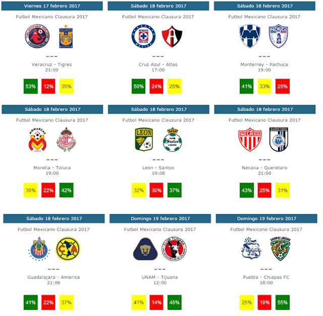 http://vivoelfutbol.com.mx/futbolmexicano.php