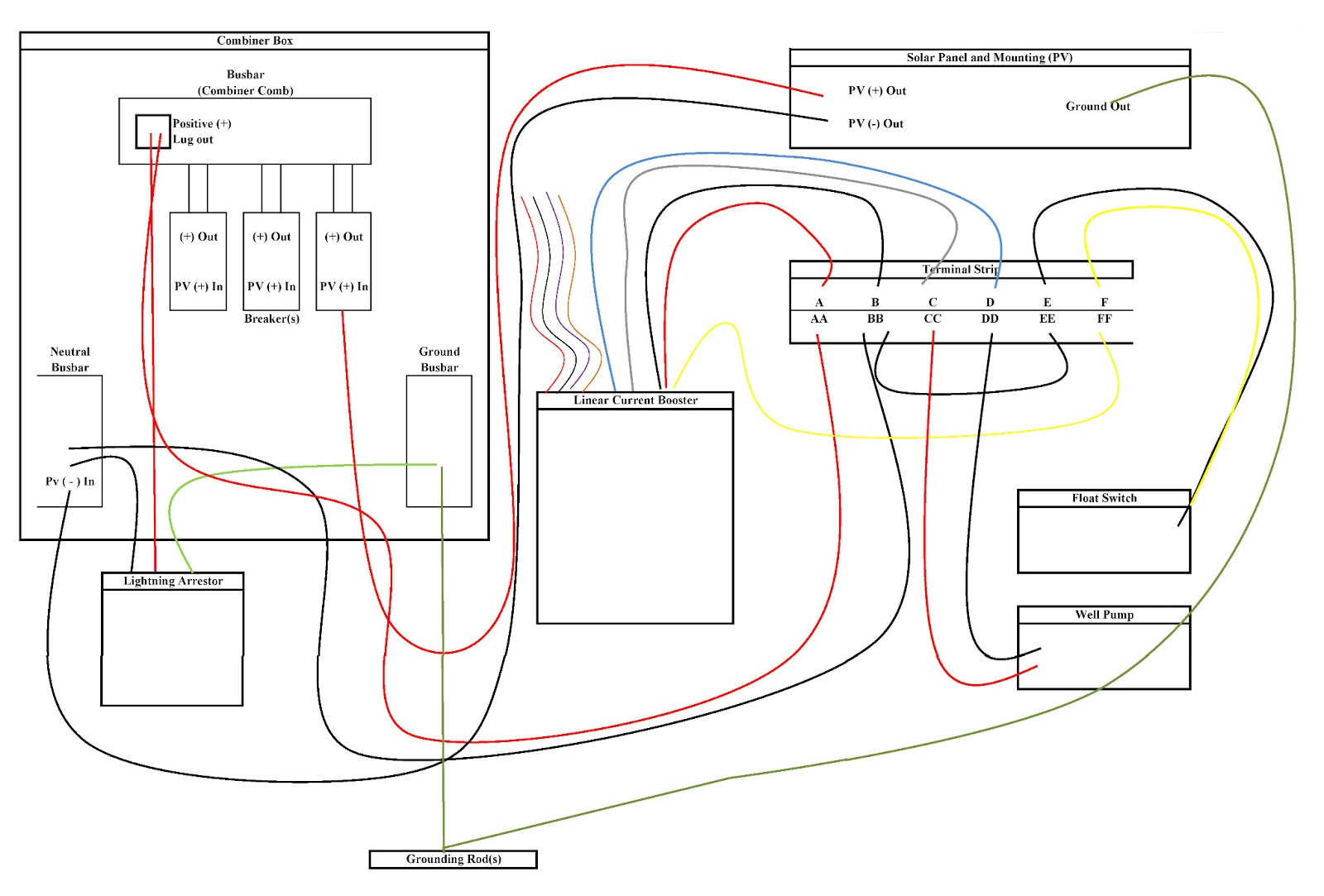 Franklin Well Pump Control Box Wiring Diagram 1999 Ford F350 3 Wire Videos Free Engine Image For
