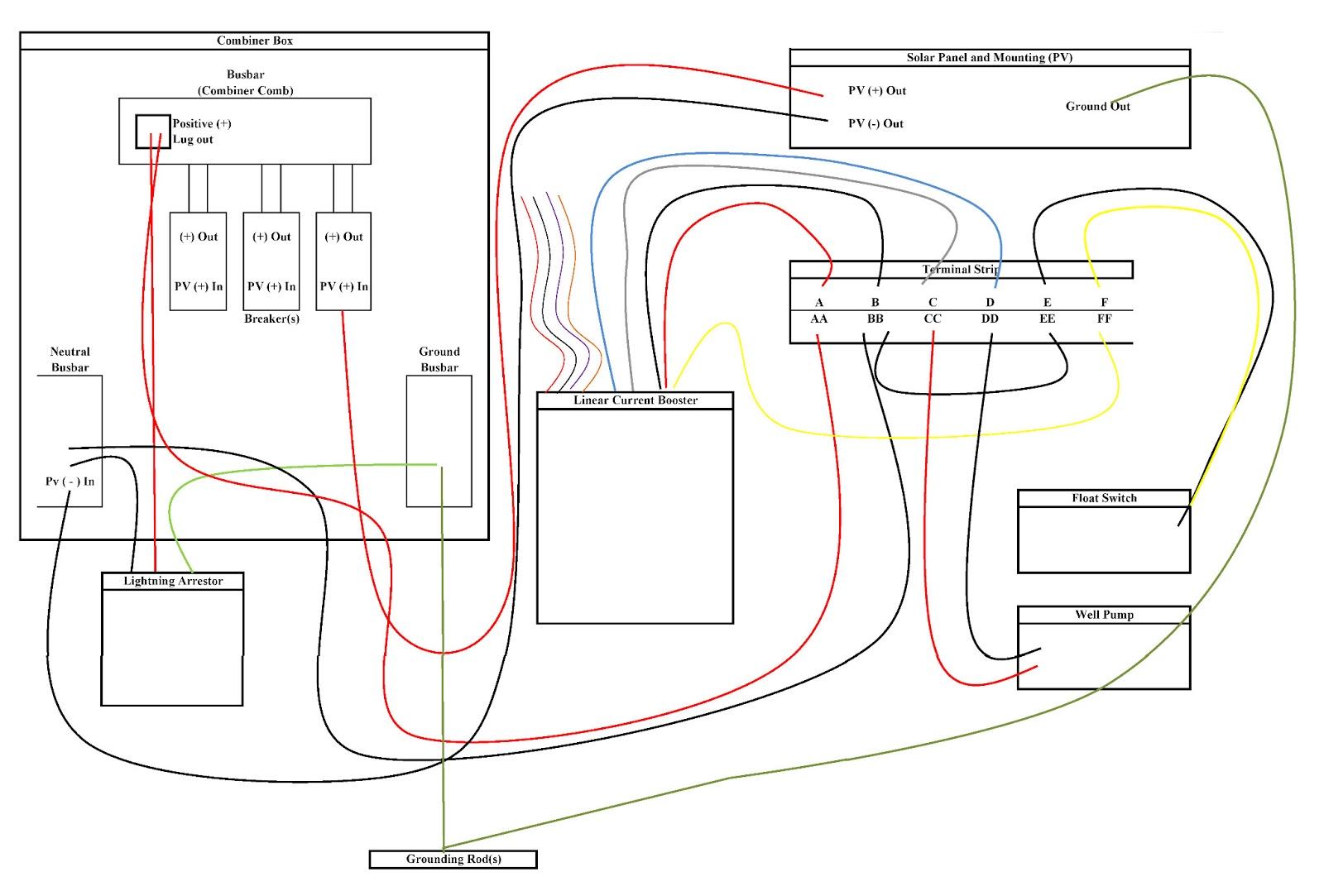 Beautiful Septic Pump Wiring Diagram Gallery Wiring Diagram Ideas Solar%2BWell%2BPump%2BWiring