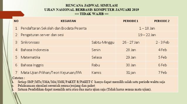 Jadwal Simulasi UNBK 2 Tahun Pelajaran 2018/2019