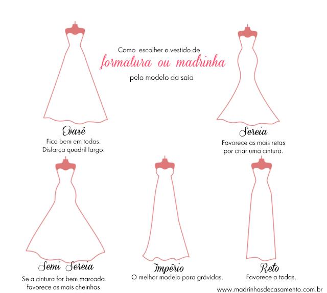 modelos de vestido de festa