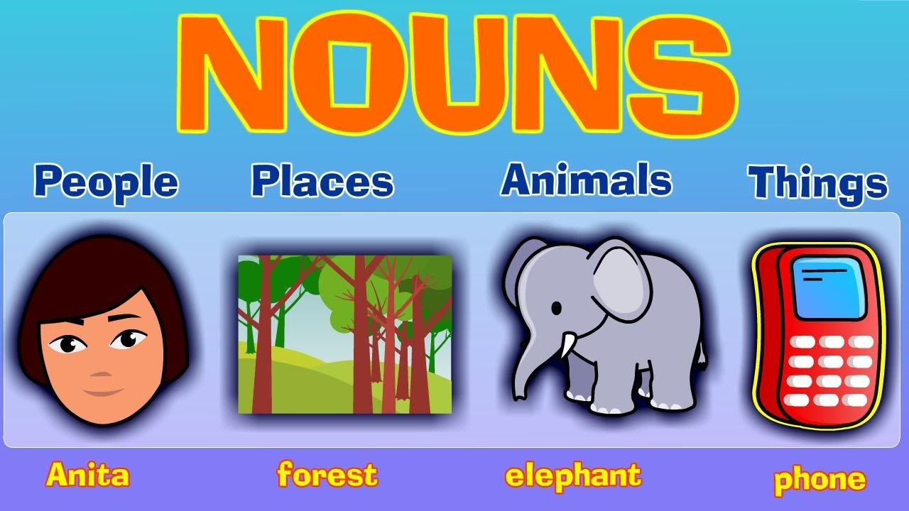 Noun And Kinds Of Noun English Hold