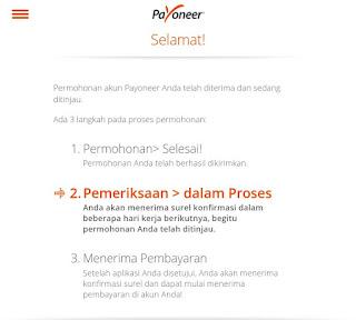 Daftar payoneer