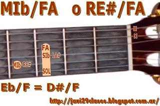 acorde guitarra chord (RE# con bajo en FA) o (MIb bajo en FA)
