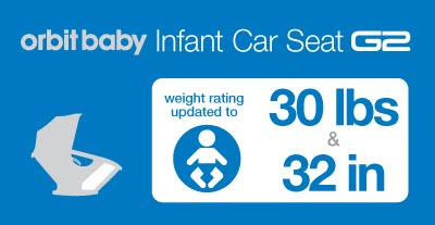 Fantastic Orbit Baby Increases Weight Limits For Car Seats Baby Chic Alphanode Cool Chair Designs And Ideas Alphanodeonline