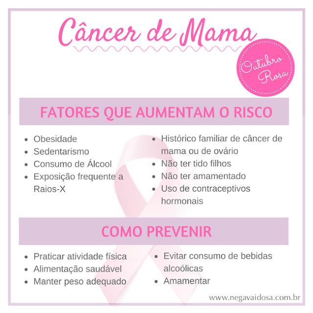Câncer de mama: fatores que aumentam o risco e como evitar
