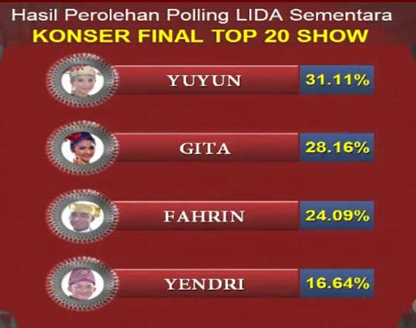 hasil LIDA Liga Dangdut Indonesia Tadi Malam 29 Maret 2018