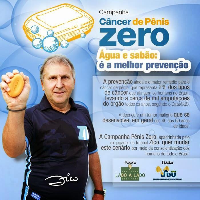 Campanha de Câncer de Pênis Zero. Foto: Divulgacão