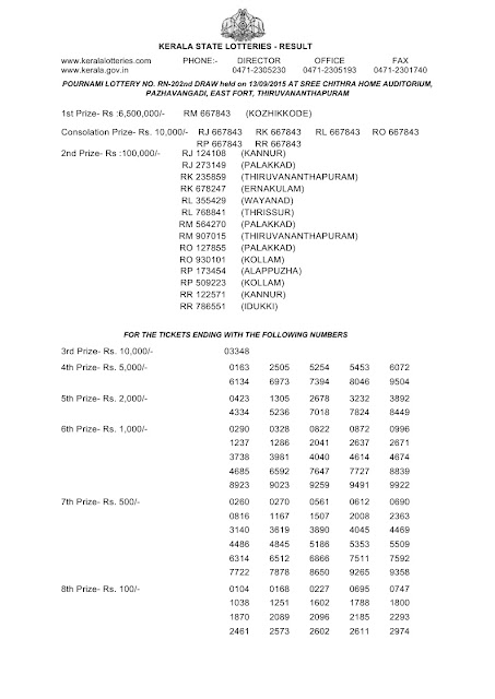 Official Kerala lottery Result_ Pournami_RN-01_Part 202