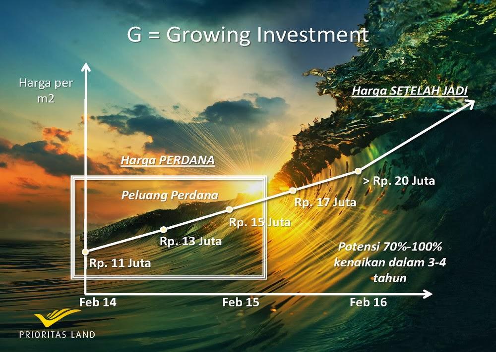 Pertumbuhan Investasi Prioritas Land