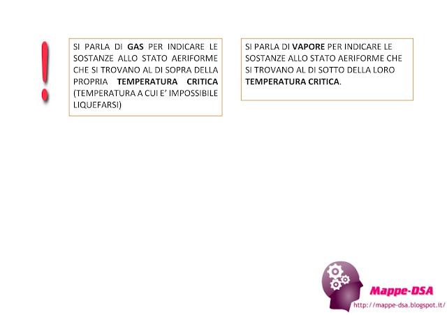 mappedsa mappa mappe concettuale concettuali schema sintesi riassunto scienze scuola liceo medie superiori elementari dsa disturbi specifici apprendimento dislessia misure compensative passaggi di stato