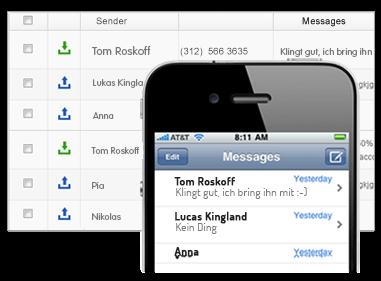 In welchen Situationen hilft die SMS-Überwachung?