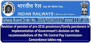 revision-pre-2016-pensioners-railway-board