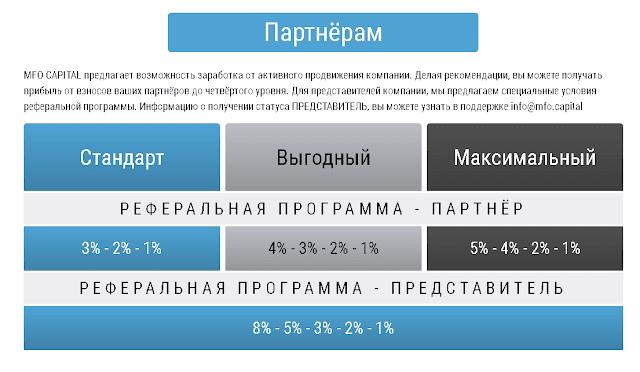 партнерская программа mfo capital
