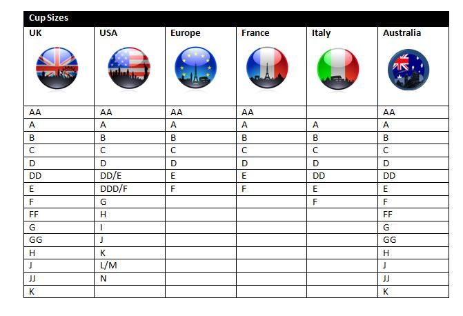 breaking news, latest news,current news ,video,u.s., world ... cup size diagram