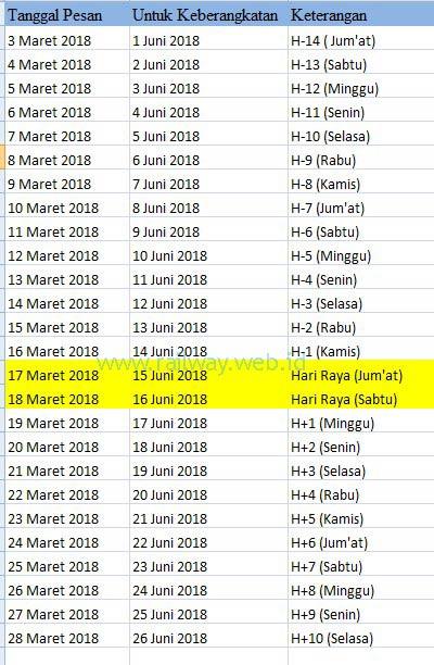 Waktu Pemesanan Tiket Kereta Api Lebaran 2018