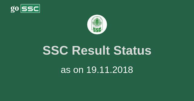 ssc-result-status