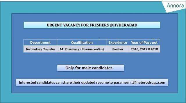 Annora Pharma Limited Urgent Drivr for  FRESHERS, M.Pharm