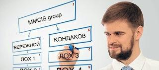 ММСИС Константин Кондаков