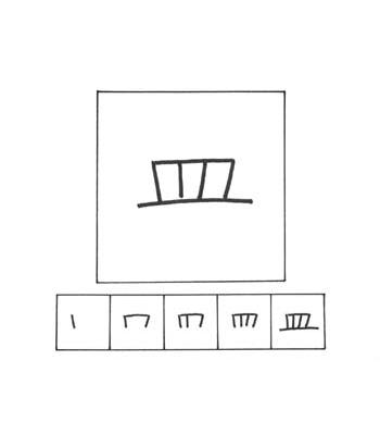 kanji piring