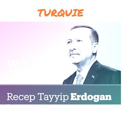 Turquie et la crise économique actuelle