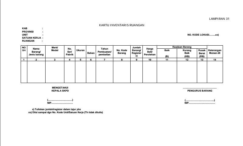 Contoh Kartu Inventaris Ruangan dalam Inventaris Barang Sekolah