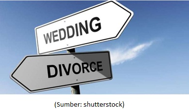 Charismata Id Orang Kristen Boleh Bercerai