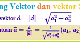 Panjang Vektor Dan Vektor Satuan Konsep Matematika Koma