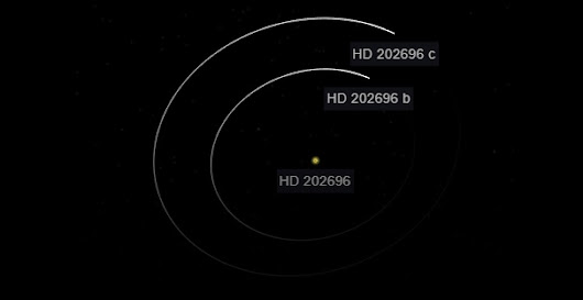 Astronomers Discover Two Jovian Exoplanets Orbiting the Giant Star HD 202696