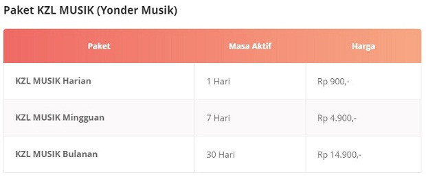 Paket Unlimited KZL MUSIK Axis