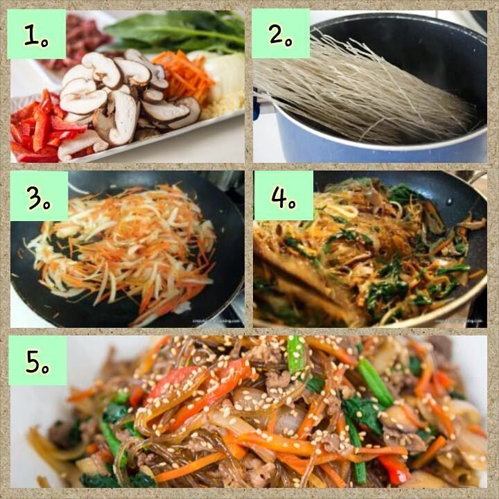 Proposal Usaha Makanan Korea - Lukisan