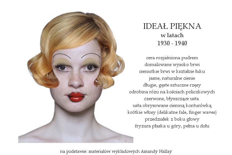 Agnieszka Sajdak-Nowicka Ideał piękna w latach 1930 - 1940 na podstawie materiałów wykładowych Amandy Hallay