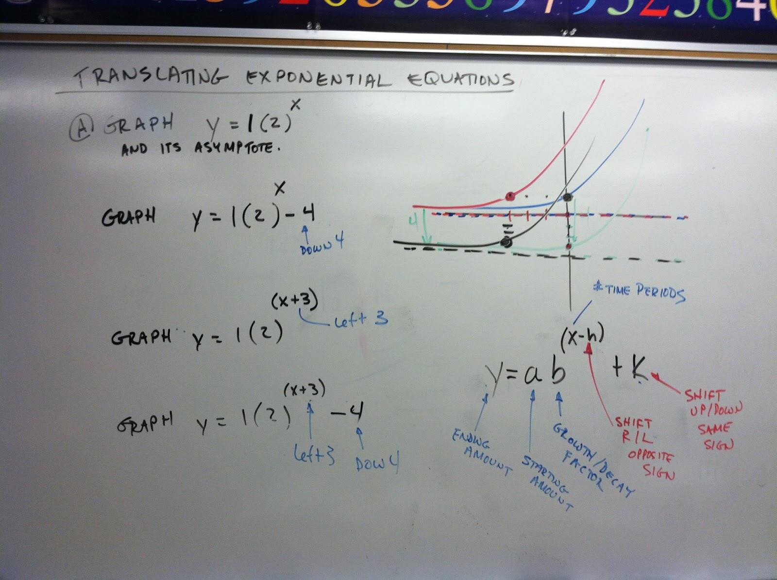 Staub S Math March