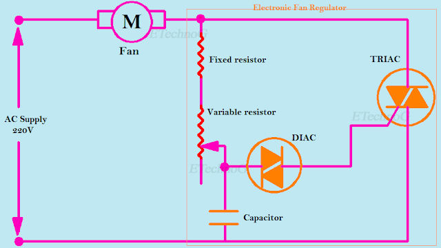 fan regulator internal circuit, fan regulator connection diagram
