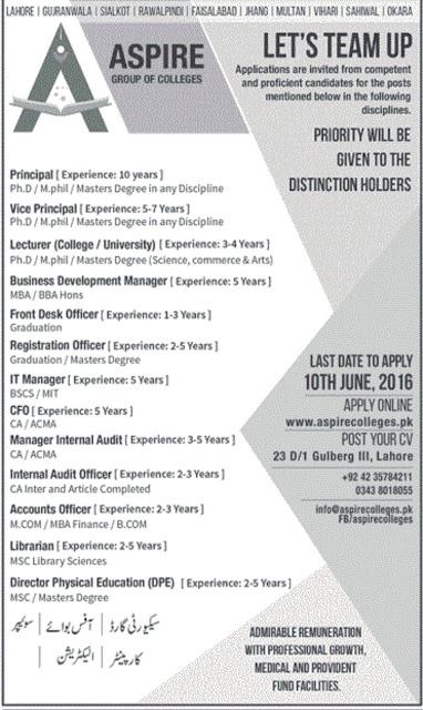 Jobs in Pakistan for Teachers Jobs ASPIRE Group of Colleges