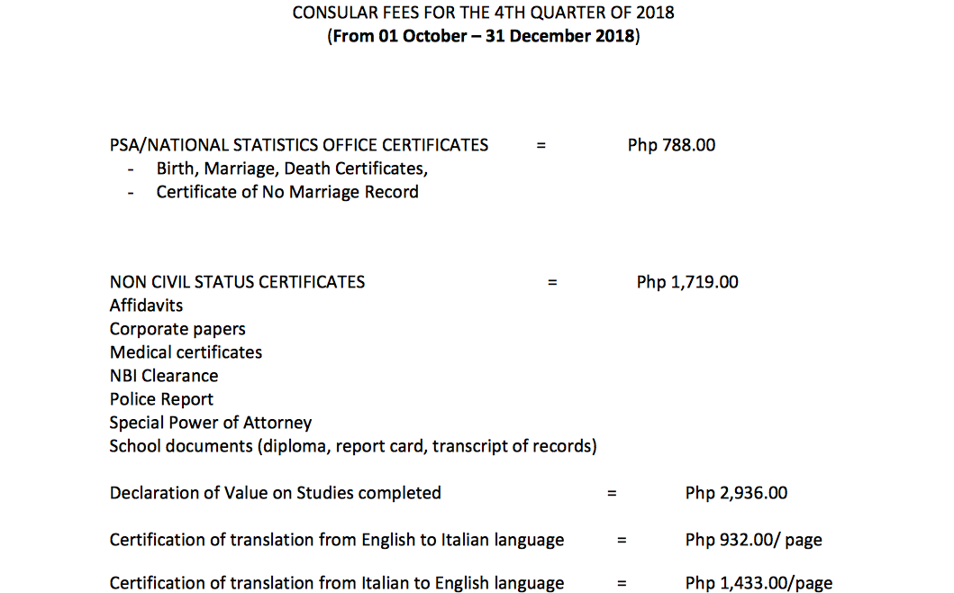 CaleenHub: How to Have your Documents Translated to Italian