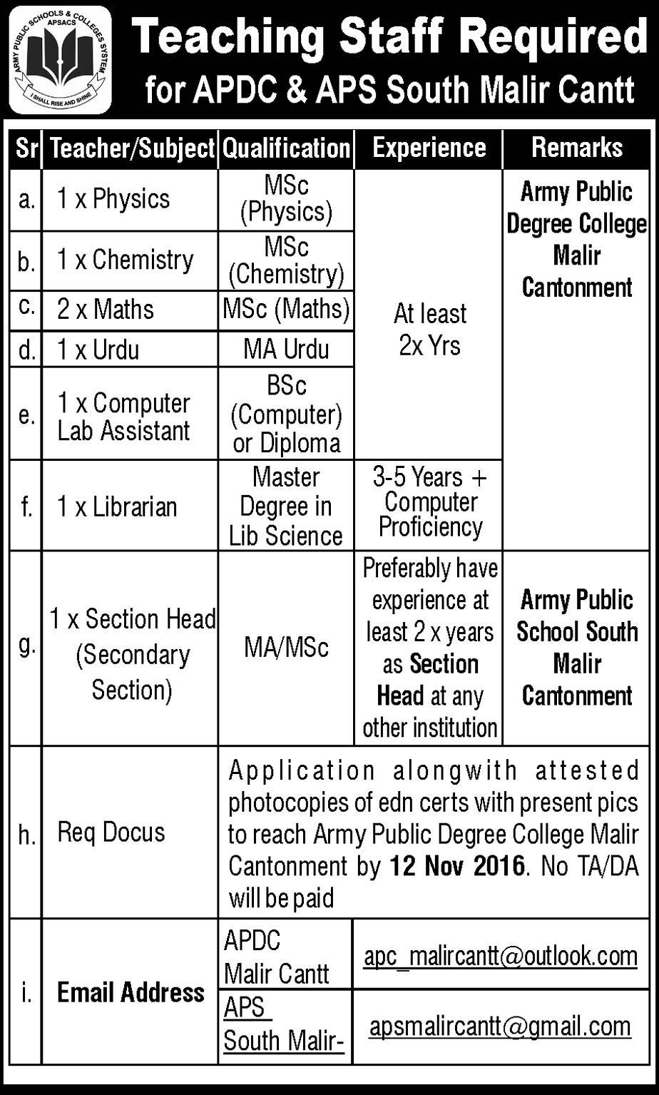 Teaching Jobs in Karachi in Army Public School