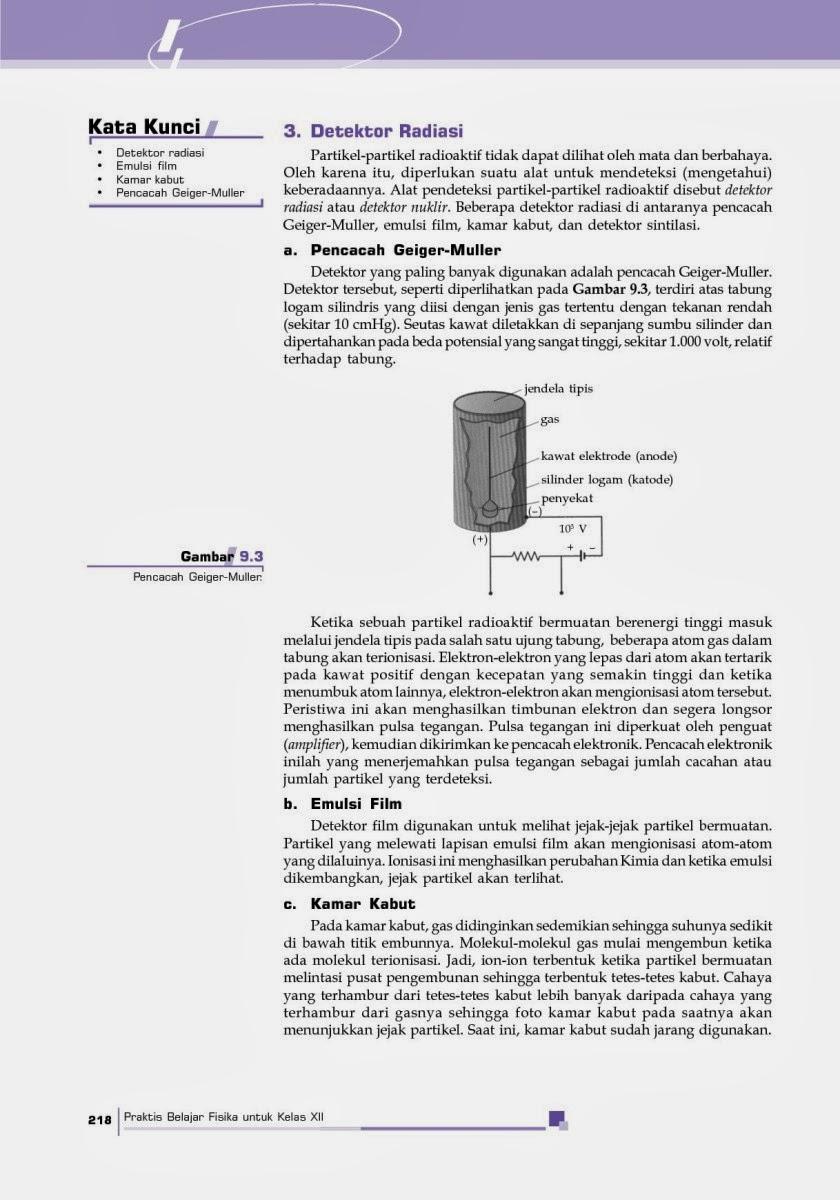 Fisika Siswa: Detektor Radiasi