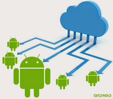 How to Save and Backup Your Android Camera Pictures on Cloud
