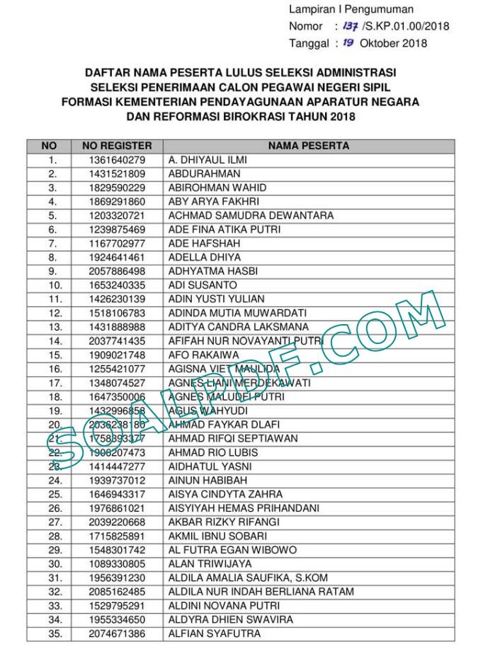 Hasil Seleksi Administrasi CPNS Kementerian PANRB 2018