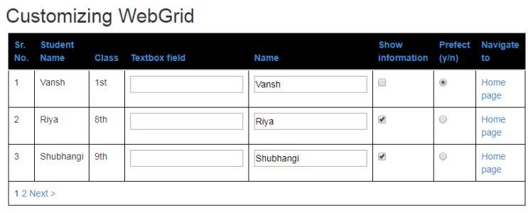 generate serial number in gridview in asp.net