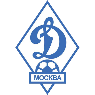 Recent Complete List of Dynamo Moscow Rusia Roster 2017-2018 Players Name Jersey Shirt Numbers Squad 2018/2019/2020
