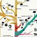 Árvore da Vida - Animação