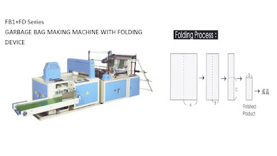 GARBAGE BAG MAKING MACHINE WITH FOLDING DEVICE