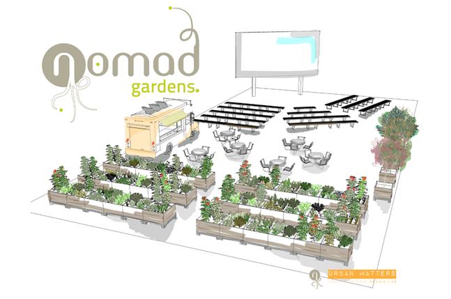 Mobile Community Gardens