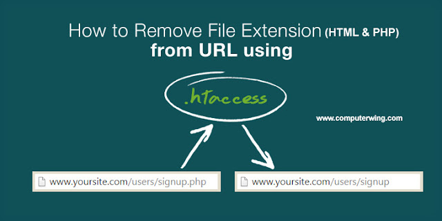 How to remove file extensions from display via htaccess