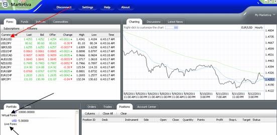 Marketiva forex broker